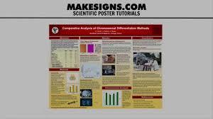 Powerpoint Poster Presentation Best Font Sizes For Your Powerpoint Poster Presentation