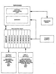 sqd wiring diagrams square d gfci wiring diagram square auto Square D Pressure Switch Wiring Diagram square d limit switch wiring diagram square auto wiring diagram square d starter wiring diagrams nilza square d water pressure switch wiring diagram