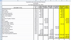 Financial Report Template Awesome How To Do A Financial Report Trisamoorddinerco