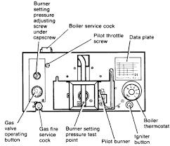 308c326 iss gas fire installation procedure