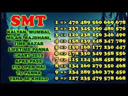 Lifetime Panna Chart Kalyan Kalyan Night Milan