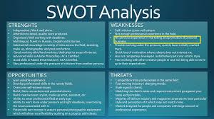 sample swot analysis essay swot analysis essay example of a essay  analysis essay swot analysis essay
