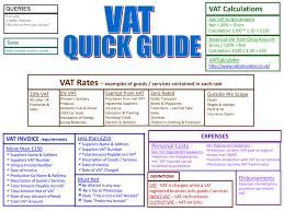 Vat Registration Tracking Filing And Payment In Production