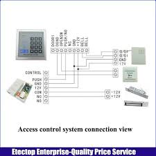 full set home office rfid door access control system kit with 180kg