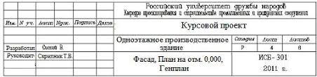 Студопедия Нормативные требования предъявляемые к оформлению  Вид углового штампа на всех чертежах курсовой работы размеры см ГОСТ 21 101 97