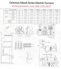 eb23a coleman electric furnace parts hvacpartstore if this furnace was paired an air conditioner of a different brand the a c control box and blower assembly be of that brand