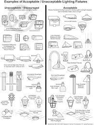 types of lighting fixtures. Types Of Light Lighting Fixtures I