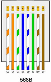 cat 5 rj45 wiring diagram 568b cable 14 fantastic how wire cat delux cat 5 rj45 wiring diagram 568b cable 11 printable cat5e wiring diagram on cat5e wiring standards