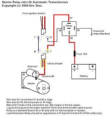 ford relay wiring diagram for starter hot rod forum hotrodders Simple Hot Rod Wiring Diagram wiring diagram starter solenoid the wiring diagram, wiring diagram simple hot rod wiring diagram with color code