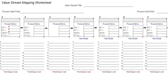 Simple Process Map Free Process Mapping Template Process Map Templates Free