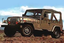 fuse box jeep wrangler yj 95 jeep wrangler yj fuse box diagram fuse box diagram locate fuses and relays