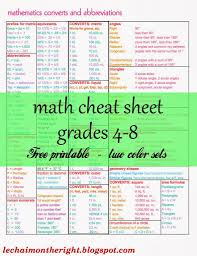 best images about math printables for students 17 best images about math printables for students equation poster and surface area