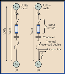 weg brake motor wiring diagram wirdig weg w22 motor wiring diagram together motor voltage drop motor