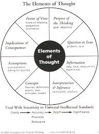 critical thinking attributes of
