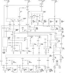 jeep yj fuse diagram wiring diagram basic 1992 jeep wrangler wiring schematic wiring diagram centrewiring diagram for 92 jeep wrangler wiring diagrams active92