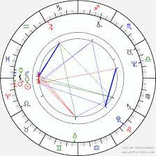 Ibu Chart