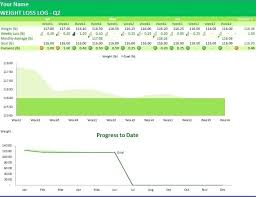 Training Tracking Template Weight Loss Log Excel Template Tracker Spreadsheet Calories