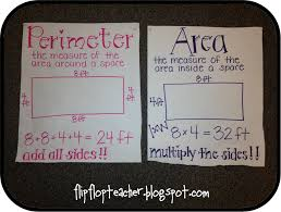 3 Md 2 Anchor Chart 3 Md 8 Area Perimeter Lessons Tes Teach