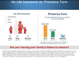 no life insurance vs primerica term