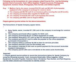 Chart Of Accounts Policy Solved Following Are The Transactions Of A New Company Ca