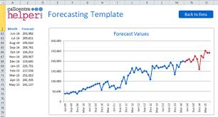 Sales Projection Format In Excel Monthly Forecasting Excel Spreadsheet Template