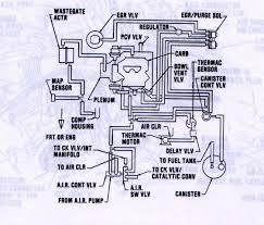 87 buick regal wiring diagram all wiring diagram 87 buick century wiring diagram wiring diagrams 2000 buick regal engine diagram 1987 buick wiring diagram