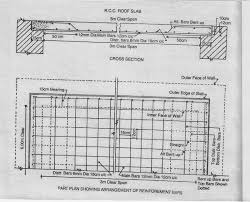 Rcc Two Way Slab Design Rcc Roof Slab Archives Online Civilforum