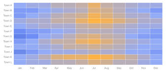 Heatmap Learn About This Chart And Tools To Create It