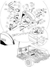 wiring diagram for club car ds the wiring diagram club car 36v wiring diagram nilza wiring diagram