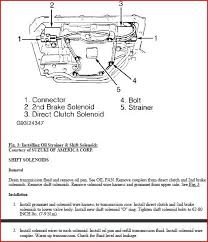 auto transmission shift solenoid testing posted image