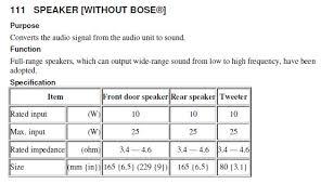 step by step installation of jbl component speaker in mazda cx 5 2 jpg