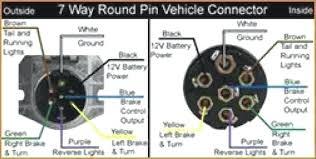 semi tractor wiring diagram wiring diagram technic semi wiring diagram wiring diagram toolboxtractor trailer light wiring wiring diagram database semi truck trailer light