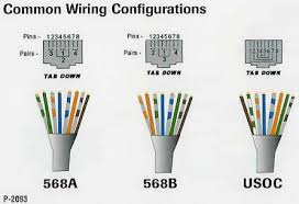 cat5e wiring diagram 568b cat5e image wiring diagram ethernet cat5e cable wiring diagram ethernet auto wiring diagram on cat5e wiring diagram 568b