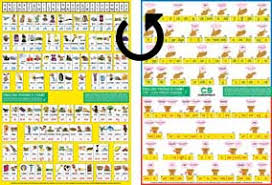 Phonics Chart S 89 English Phonics Chart A3 Csv Two Sided Small Wallchart For Groups Or Individuals