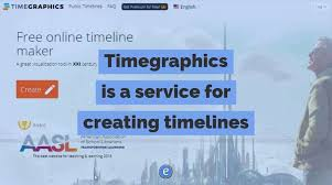Timegraphics Is A Service For Creating Timelines Eduk8me
