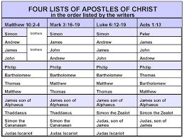 Bible Charts Bible Charts December 2006