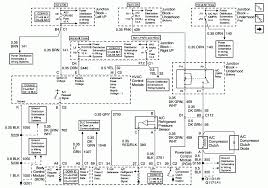 Chevy impalaring schematic best diagram on silverado radio trailer transmission 2000 wiring factory starter