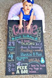 her momma asked me to make a chalkboard for her so i thought it would be the perfect opportunity to make a tutorial to answer all of your questions