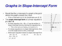 writing in slope intercept form worksheet