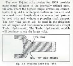 Crg Research Report 1967 69 Driveshafts