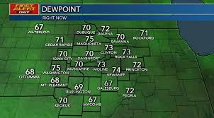 Dew Point Chart Oppressive Dew Point Versus Relative Humidity