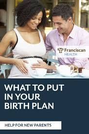 Birth Plan Choices Your Birthing Plan Is A List Of Specific Choices You Make