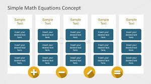 Math Operations Chart Math Equations Chart Template With Text Boxes Slidemodel