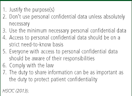 patient confidentiality and safety a