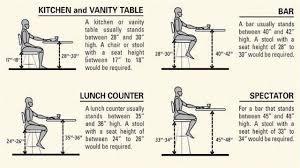 Typical Kitchen Cabinet Depth Kitchen Table Size Delightful Kitchen Cabinet Standard Dimensions