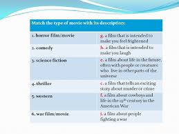 types of movies movies types of films ppt video online download
