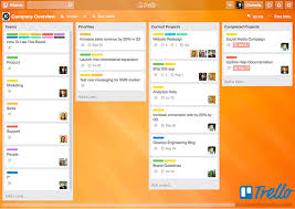 Online Group Task Manager 20 Best Project Management Software Solutions For Small Business In