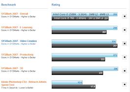 Intel I5 Speed Chart Hanxue And It Intel Core I5 1st Vs 2nd Generation