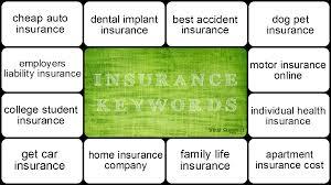 insurance keywords