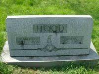Kenneth Claude Hood (1880 - 1955) - Genealogy
